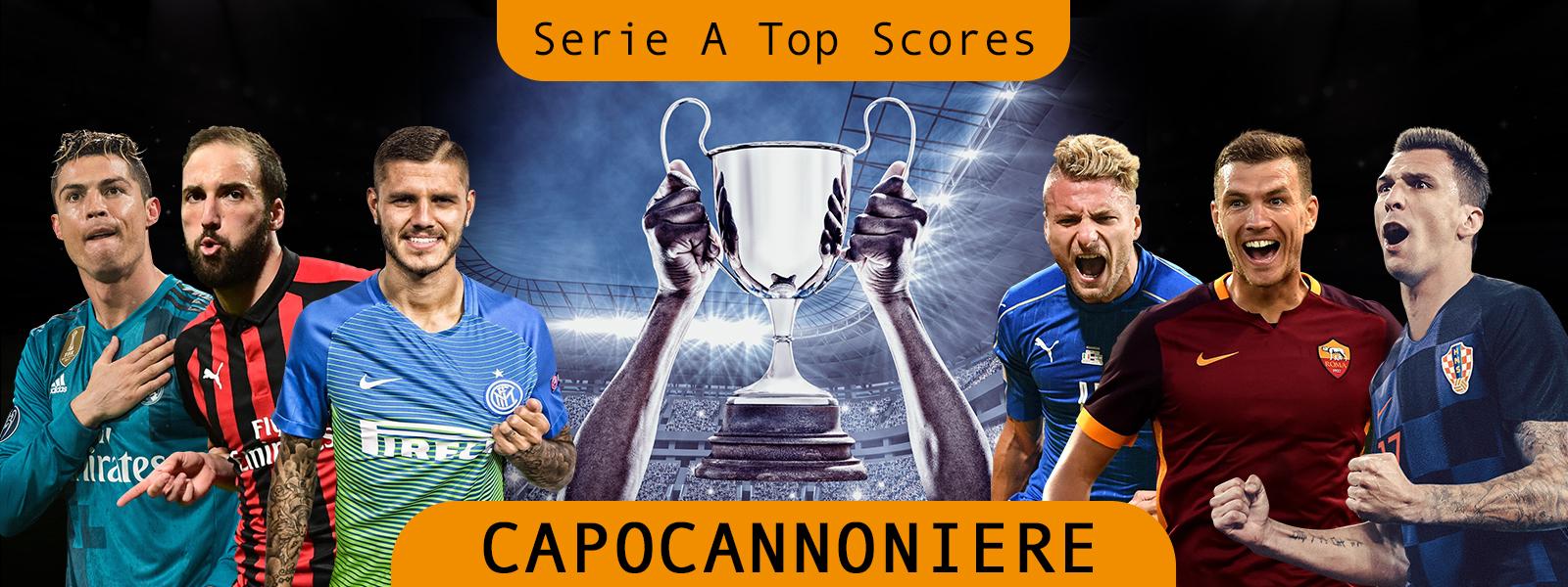 Serie A Top Scores - Capocannoniere Award