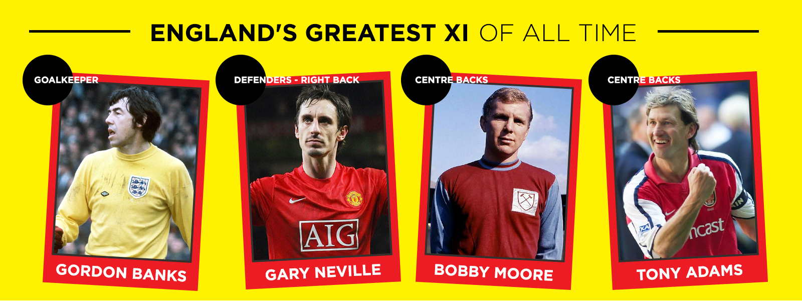 England Greatest XI Of All Time