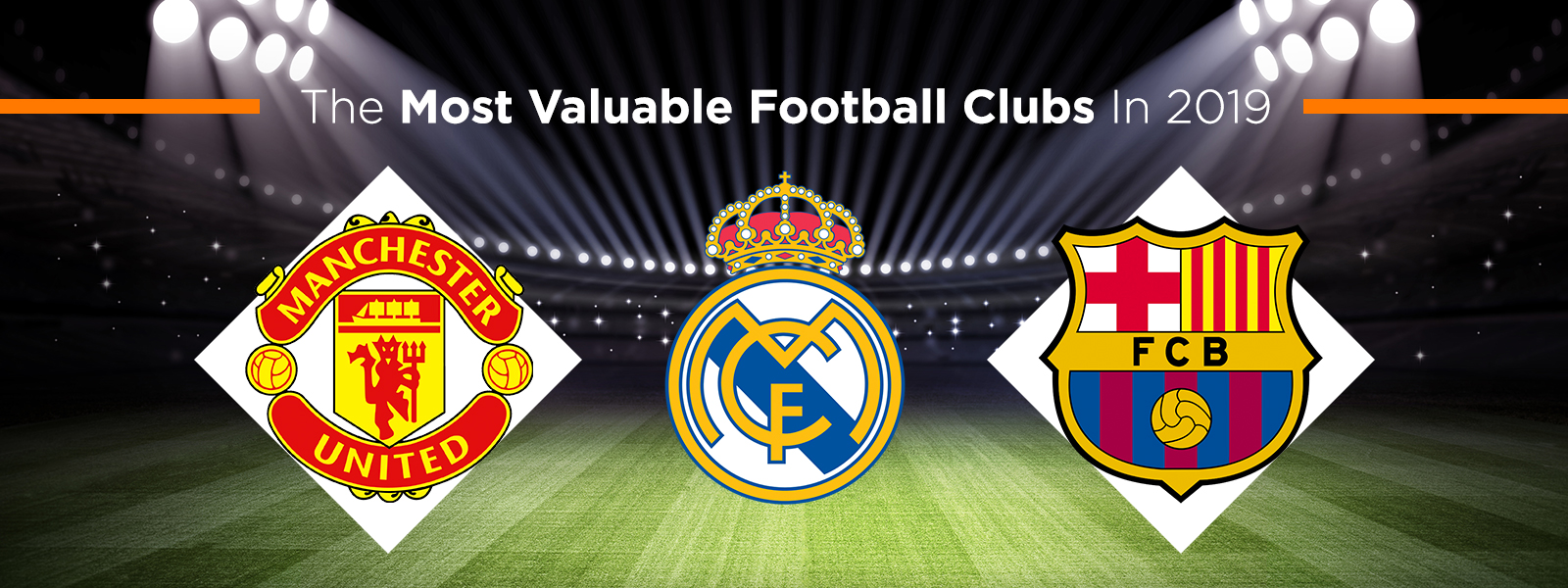 The Most Valuable Football Clubs In 2019